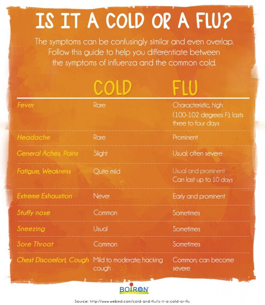 COLD-VS-FLU